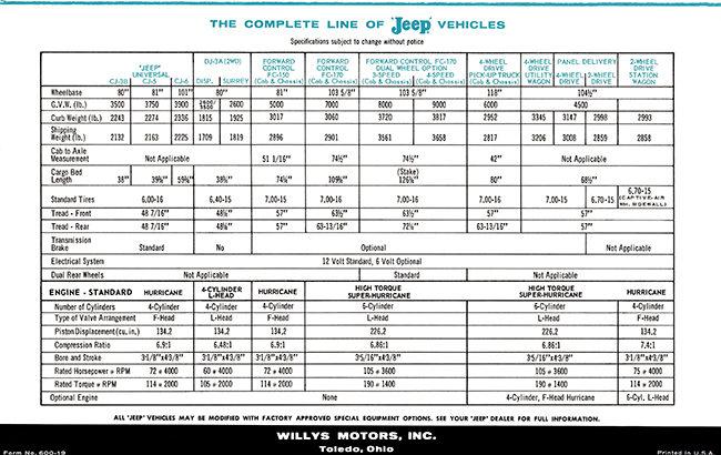 1960-0-19-blue-jeep-4wheel-drive-brochure3-lores
