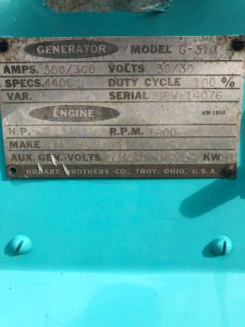 hobart-generator-mn4