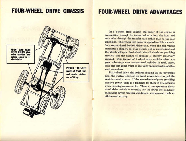 1952-4WD-Willys-Overland-How-To-Booklet-04-lores