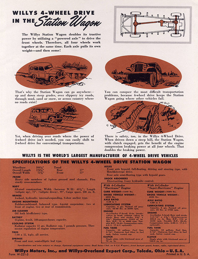 1954-form-w-221-5-station-wagon-brochure-4-lores