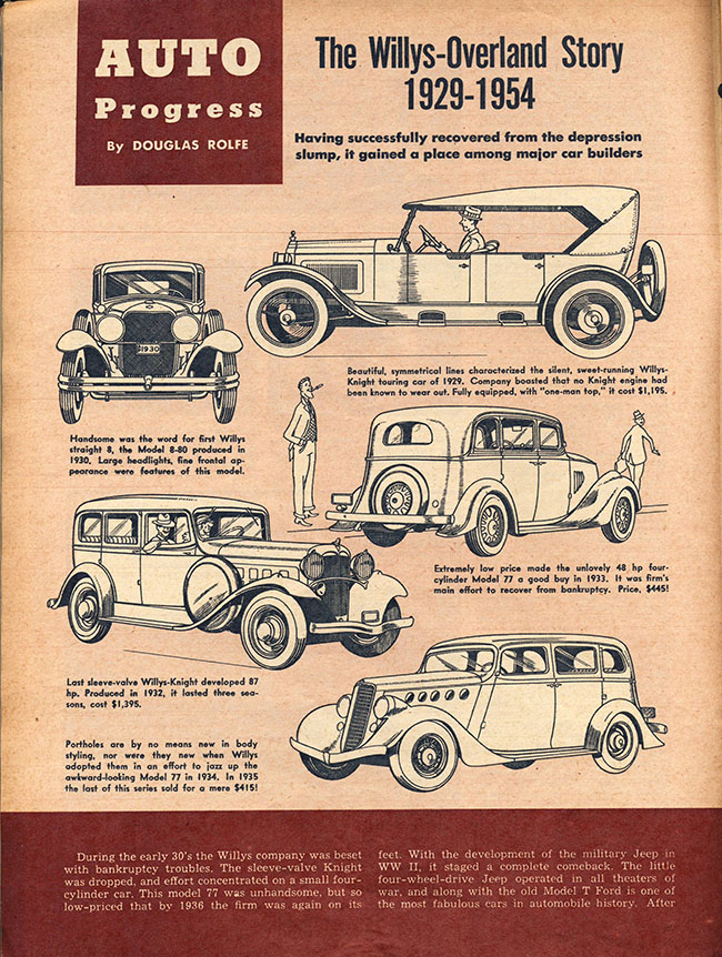 1955-02-air-trails-hobbies-willys-history-1-lores