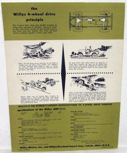 1955-form-w-239-5-cj5-new-jeep-brochure-4-autopaper