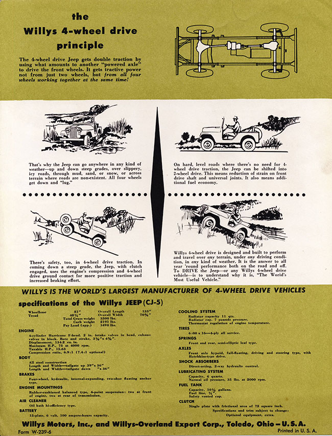1955-form-w-239-6-cj5-new-jeep-brochure4-lores