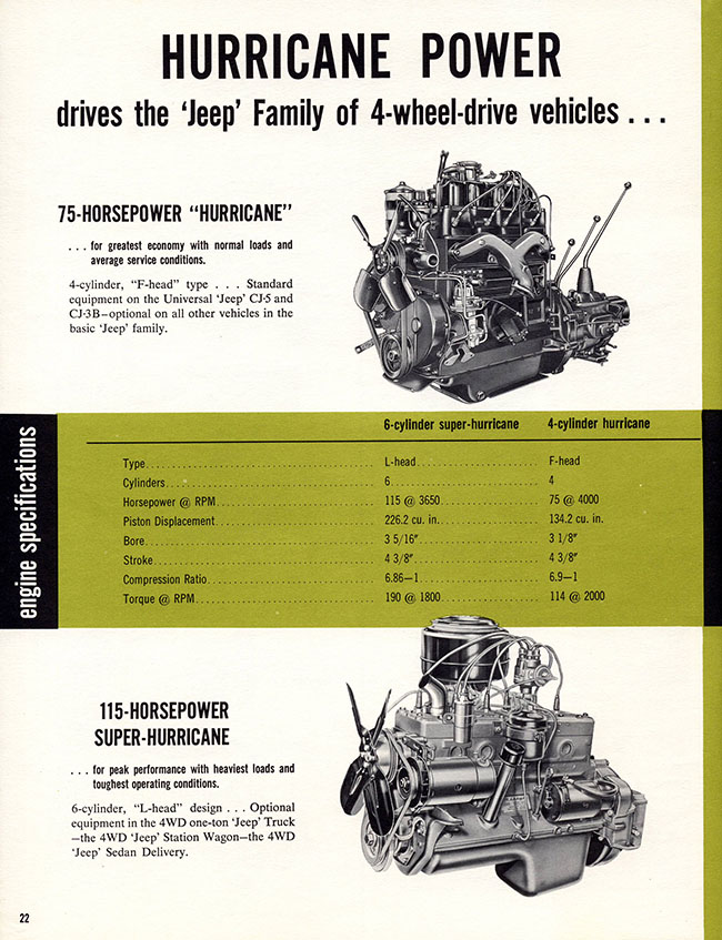 1955-form-w-992-5-jeep-vehicles-and-equipment-cut-costs-22-lores