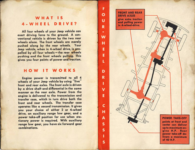 1957-form-w-604-how-to-use-4-wheel-drive-03-lores