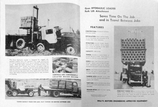 1954-gran-hydraulic-loader4-bw
