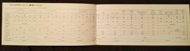 1963-specs-brochure3