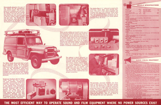 willys-audio-visual-unit-brochure3-lores