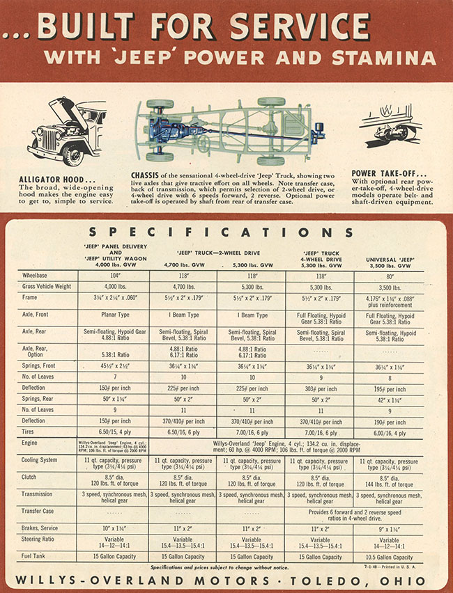 1948-07-01-willys-overland-builds-5-great-lines-of-jeeps-trucks3-lores