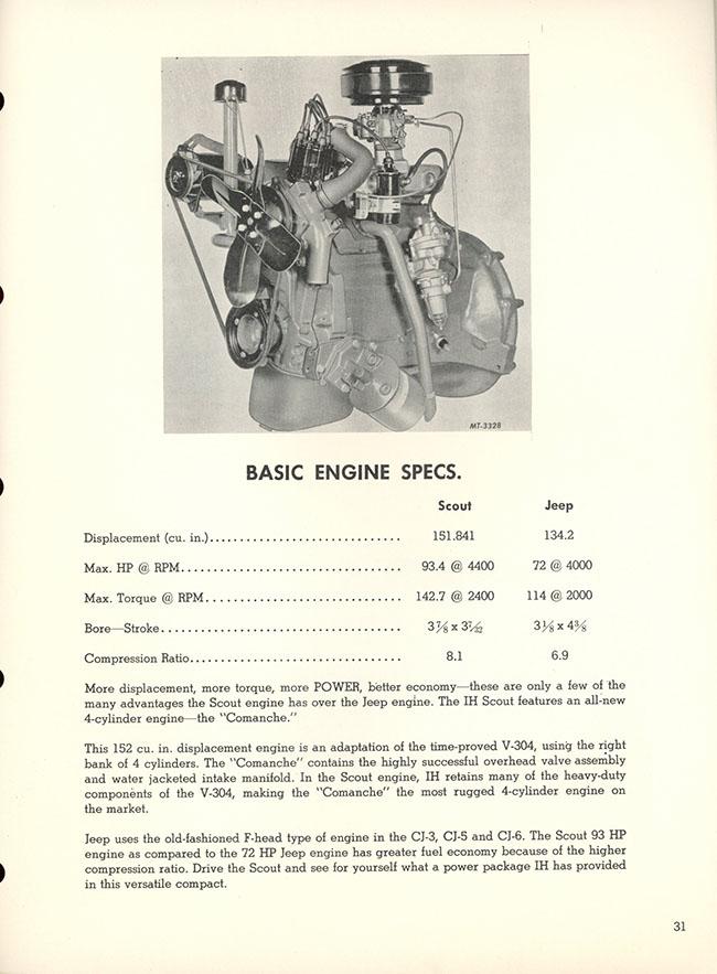 1961-04-IH-sales-bulletin-IH-jeep-comparison-booklet32-lores