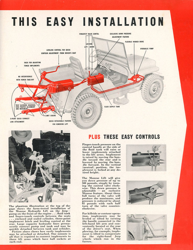 1948-06-form-890-monroe-hydraulic-lift-2-lores