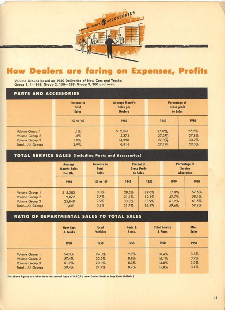 1951-06-vol3-no6-salesbuilder-15-lores