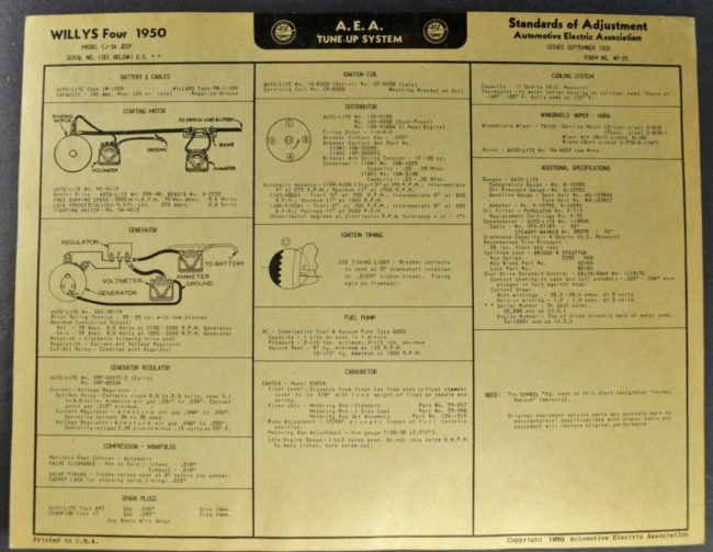 1950-cj3a-chart-wiring-diagram1