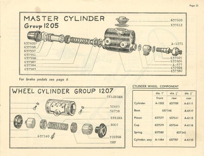 1953-metamet-brochure-23-lores