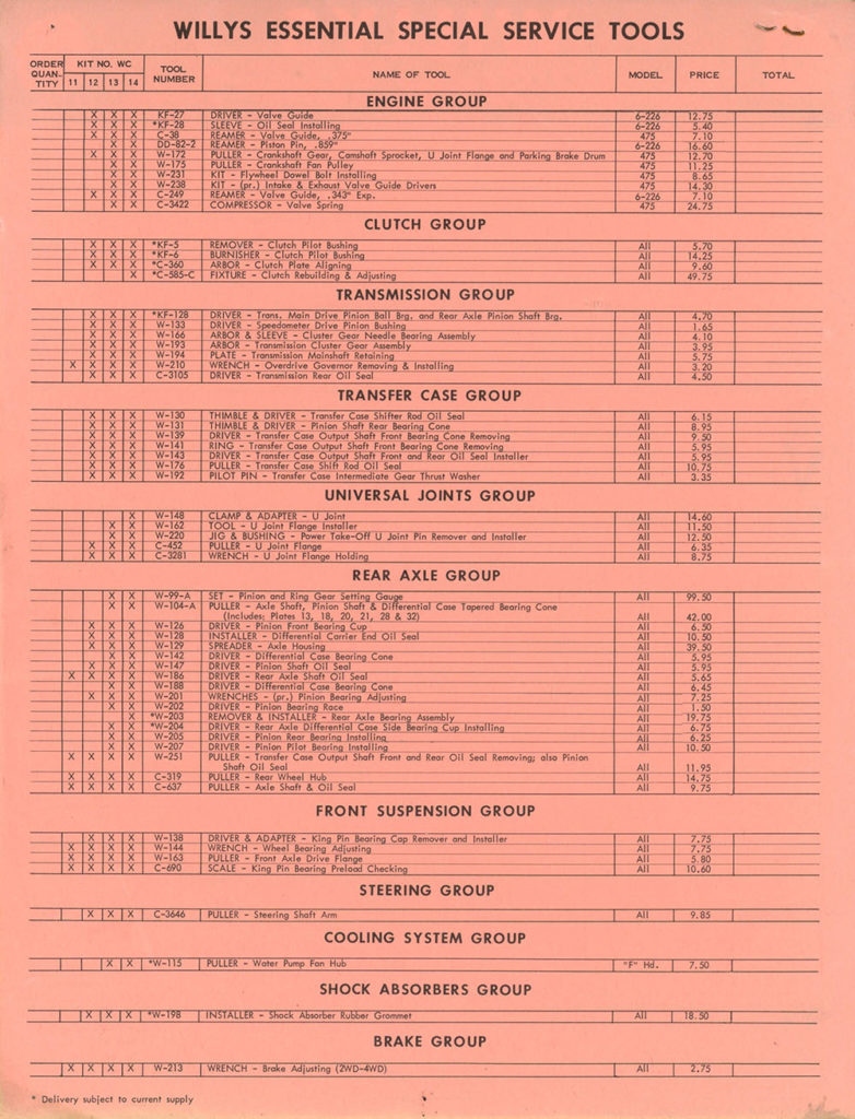 1958-03-miller-willys-special-tools-order-form-F-730-A-18M-2-lores