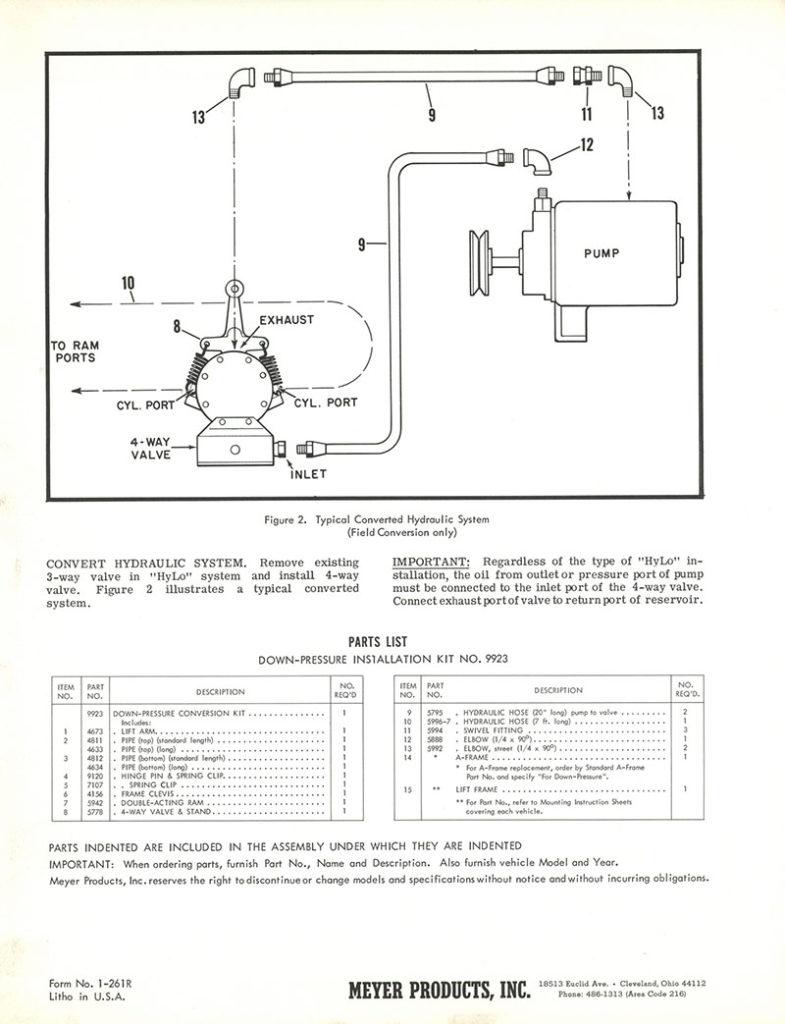 1960-meyer-form-1-261R-down-pressure-hydraulic2-lores