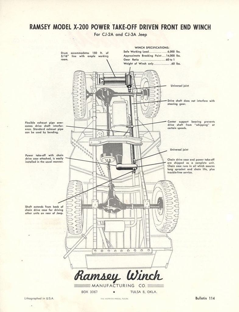 1952-02-12-ramsey-bulletin-114-x200-2-lores