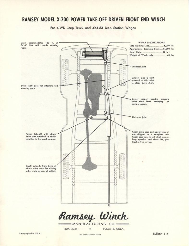 1952-02-12-ramsey-bulletin-115-x200-2-lores