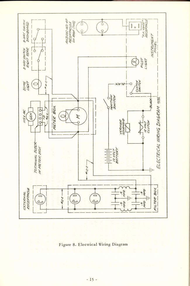 1962-mobile-motion-picture-instructions-unit-wagon-instructions-18-lores