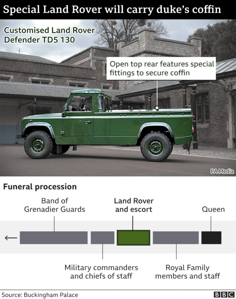 bbc-land-rover-hearse