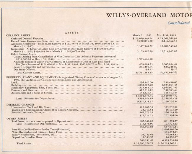 1946-03-willys-overland-semi-annual-report-10
