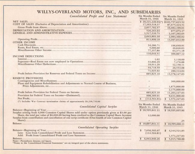 1946-03-willys-overland-semi-annual-report-12